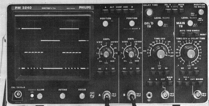 Phillips Pm 3240 Oscilloscopes