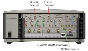Keysight Z2090B-170 Pulse Analyzer System